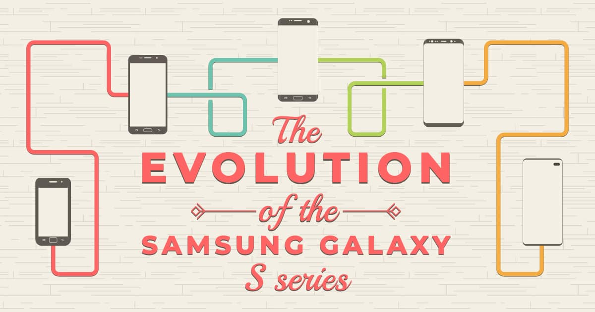 The Revolution of The Galaxy S Series
