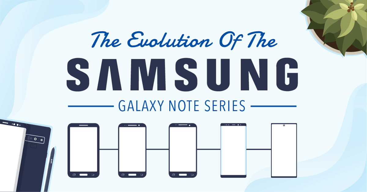 Galaxy note series thumbnail