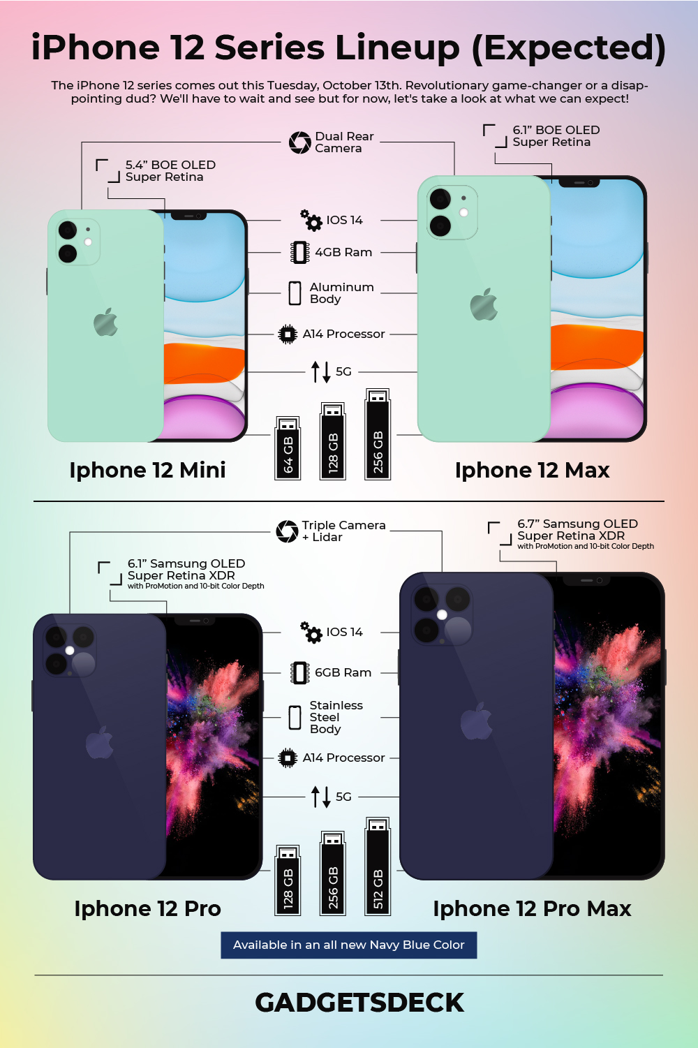 iphone 12 infographic